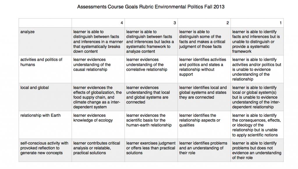 environmental politics